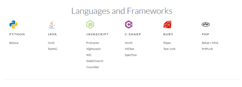 Lambda Test Review- language Supported