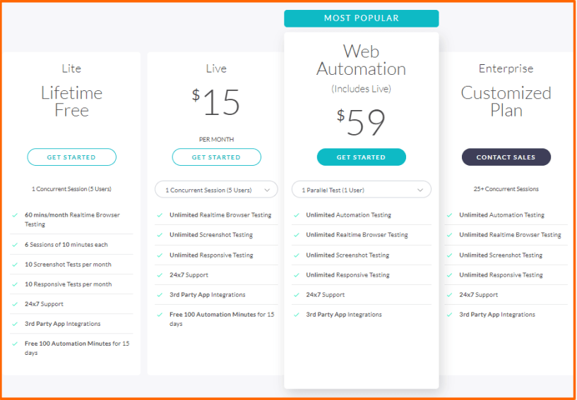 LambdaTest Review 2019 With Discount Coupon 25% Annually