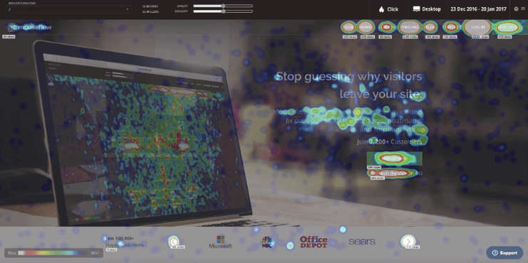 MouseFlow Heatmap-Mouseflow Review