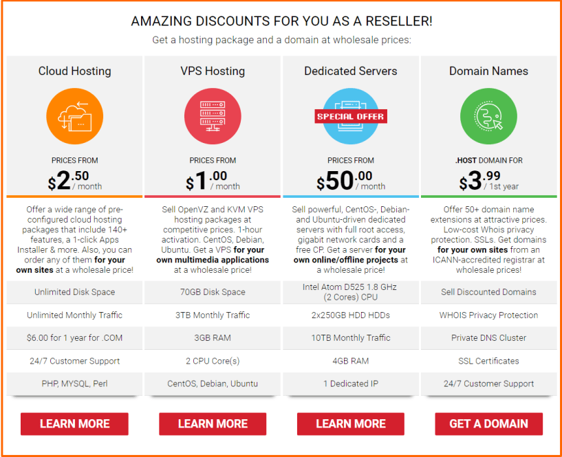 ResellersPanel Hosting Discount Promo Codes- Hosting Plans