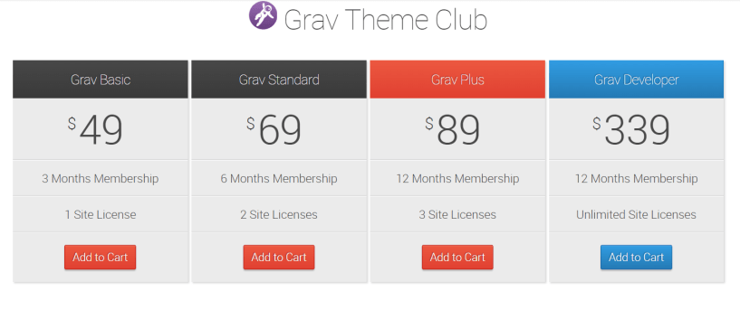RocketTheme Review With Discount Coupon- Grav Club Membership