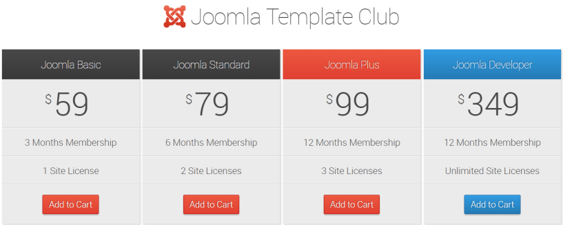 RocketTheme Review With Discount Coupon- Joomla Template Club