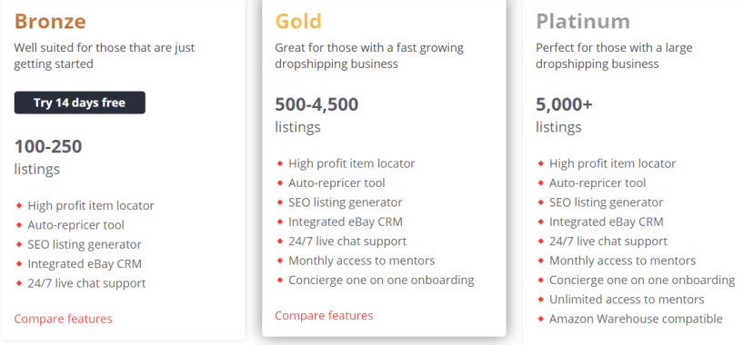Salefreaks Pricing Chart