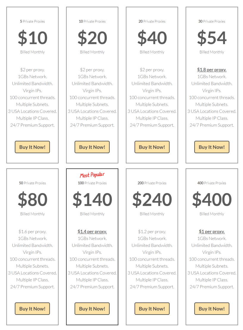 StormProxies Review With Discount Coupon-Pricing Plan