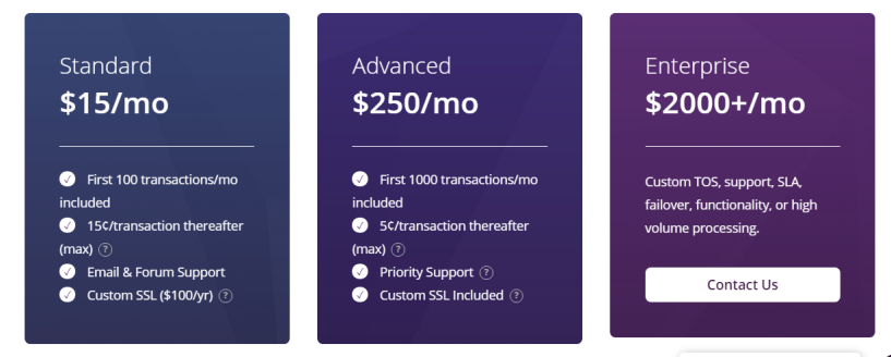 Foxy.io Review -Pricing Plans