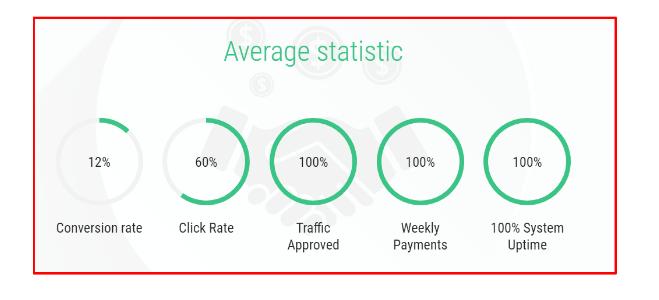 EvaDav Review - EvaDav Average Statics
