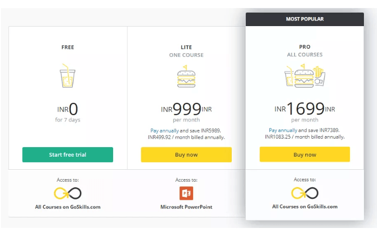 GoSkills Review With Discount Coupon- Pricing GoSkills Unlimited