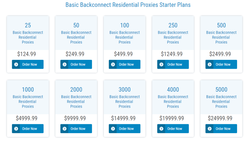 MicroLeaves Pricing- Best Residential IP's For AD Verification