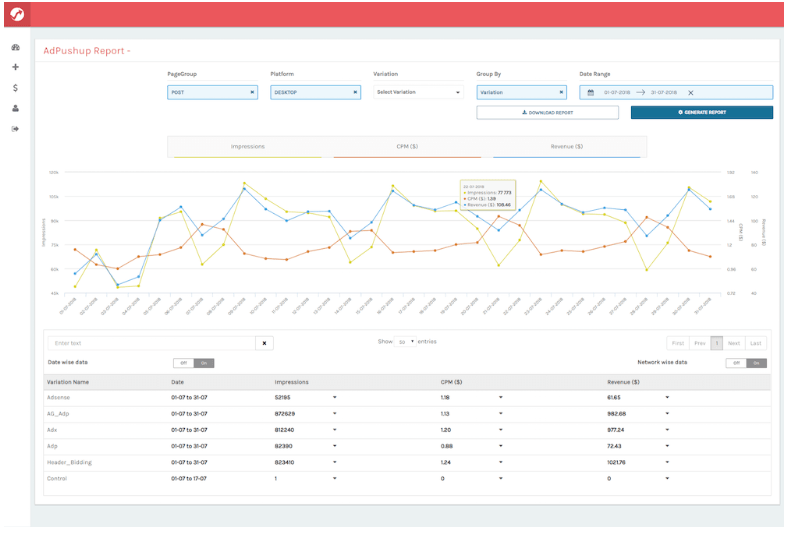 AdPushup Review- Data & Reporting For Publishers