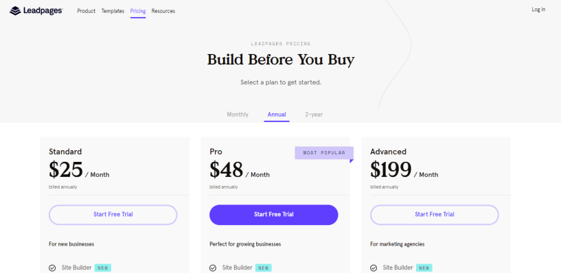 ClickFunnels Vs LeadPages - Leadpages Pricing