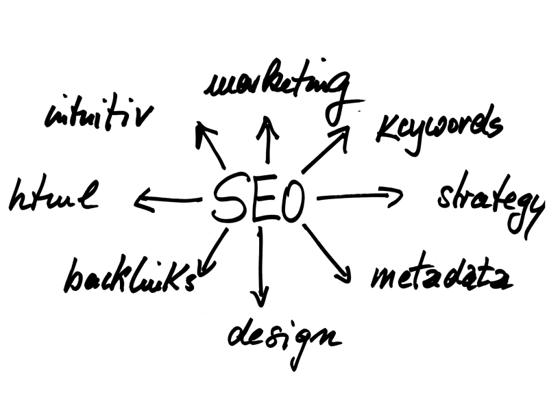 How to Grow Audience with Guest Blogging - Seo