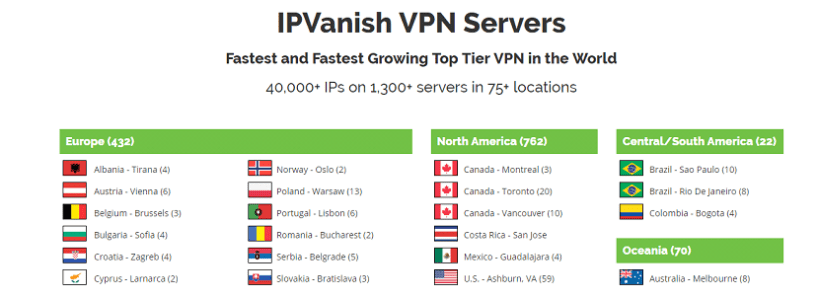 PureVPN vs. IPVanish Comparison- IPVanish
