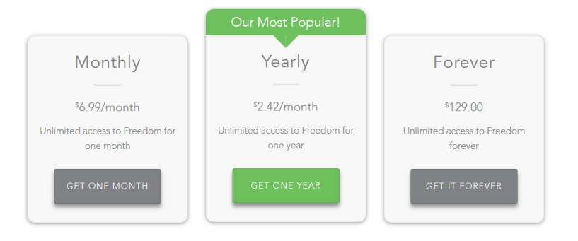 Freedom App Review- Pricing Plans