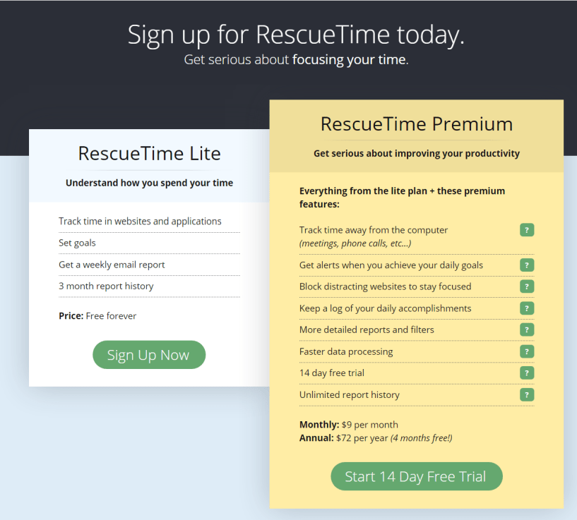 RescueTime Review- Pricing Plan