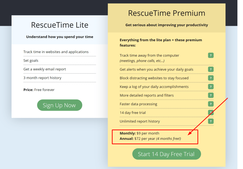 Rescuetime discount coupon codes
