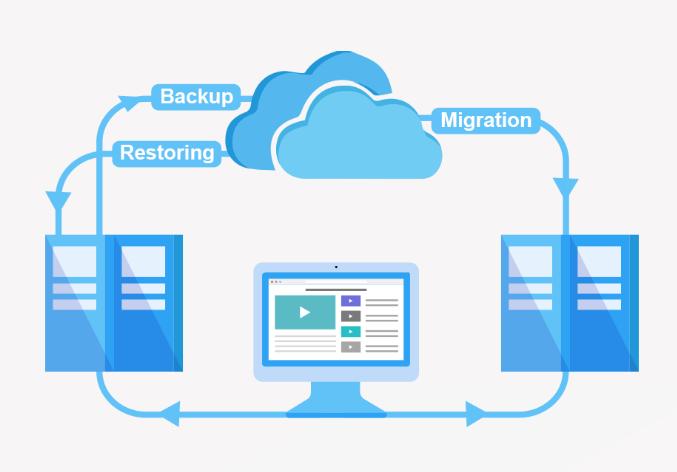 WPvivid Review - Backup Plugin