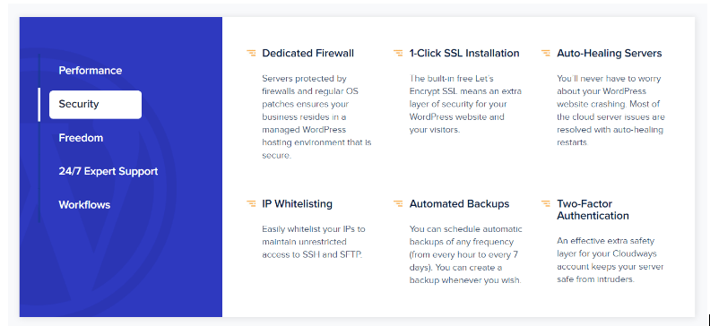 Cloudways Review- Managed Security