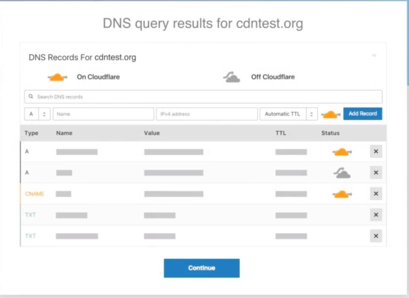 Cloudflare CDN- DNS