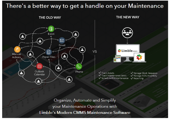 The Challenges Of Building Links In Industrial Niches- Handle on your Maintenance