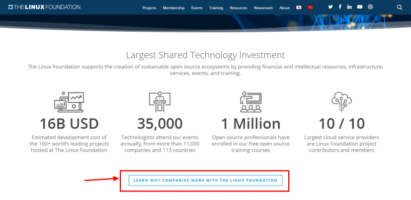 Linux Foundation Review - largest shared technology