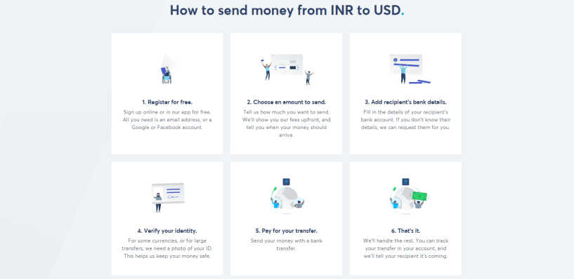 Payoneer Vs TransferWise - Send Money