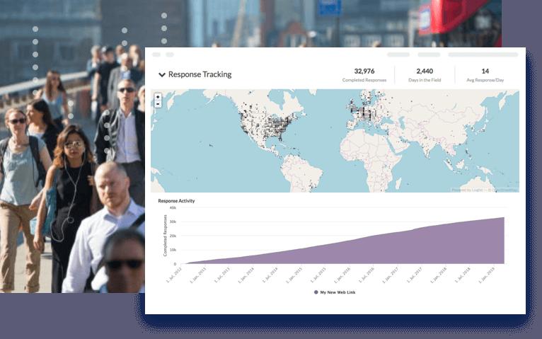 Zik Analytics Alternative - responce tracker