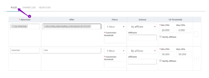Affise Review - CR Optimization