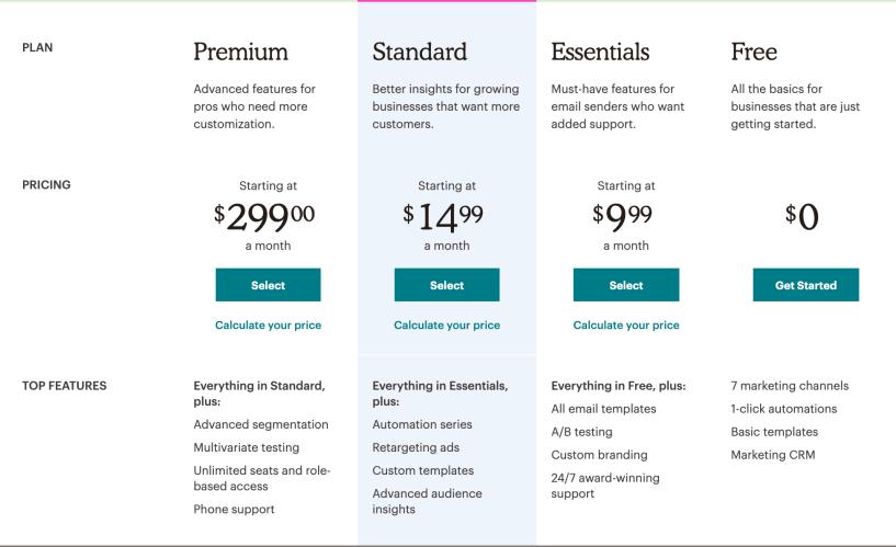 MailChimp vs MailPoet- Fiyatlandırma MailChimp