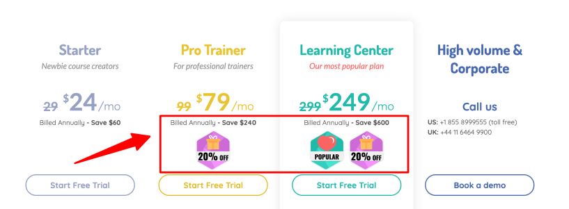 LearnWorlds Discount Coupon