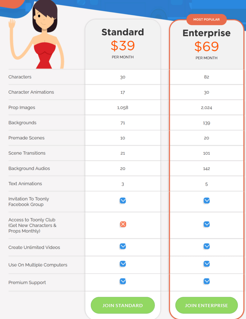 Toonly Review | Pricing And Features - Read Before You Buy