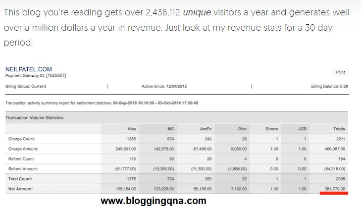 neil patel blog income report