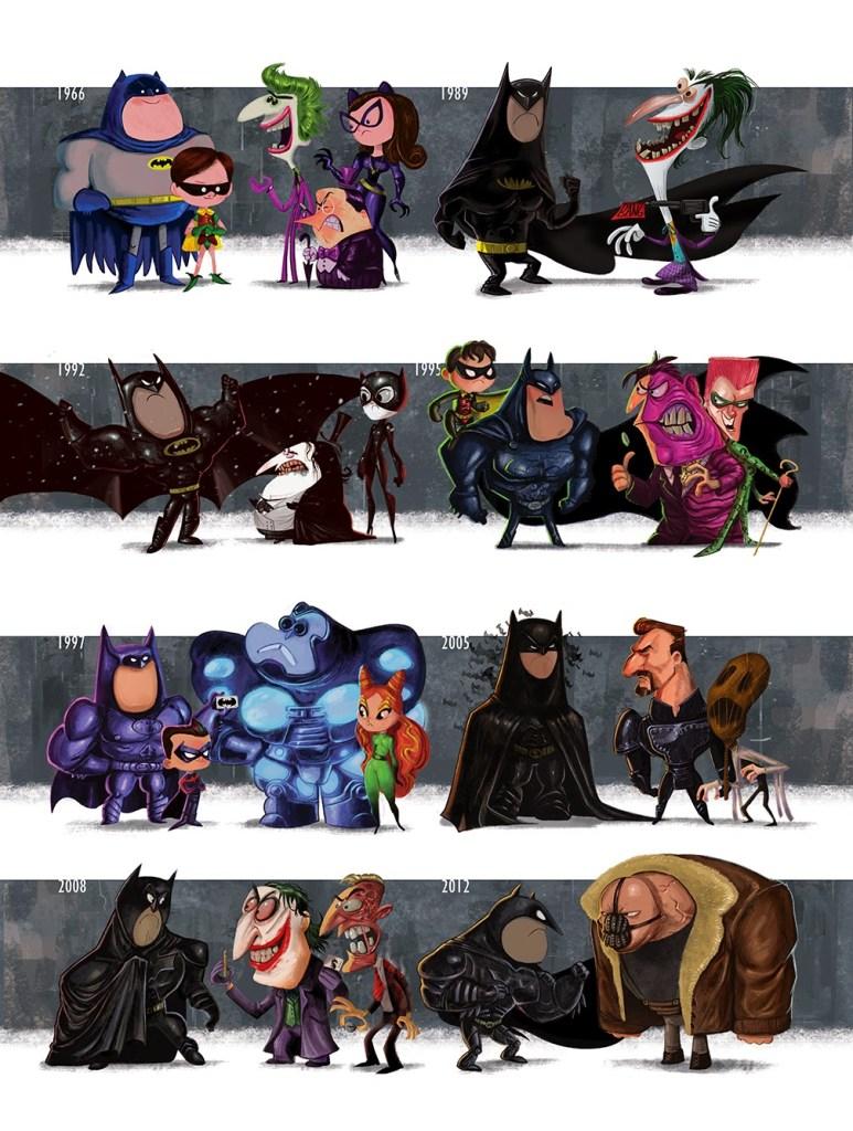 Batman evolution poster for print