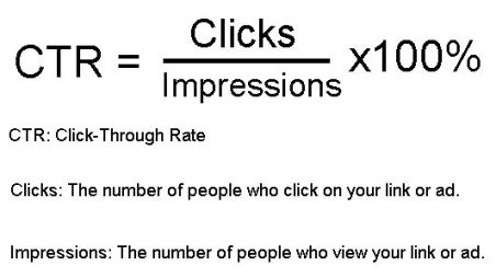 What-Is-Click-Through-Rate-Formula