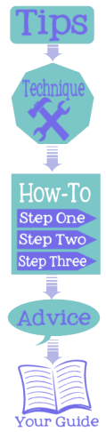 Graphic of tips to techniques to how to to advice to guides