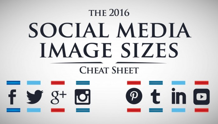 The Ultimate Social Media Image Size Guide 2016