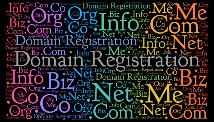 The Most Expensive Domain Sales Ever