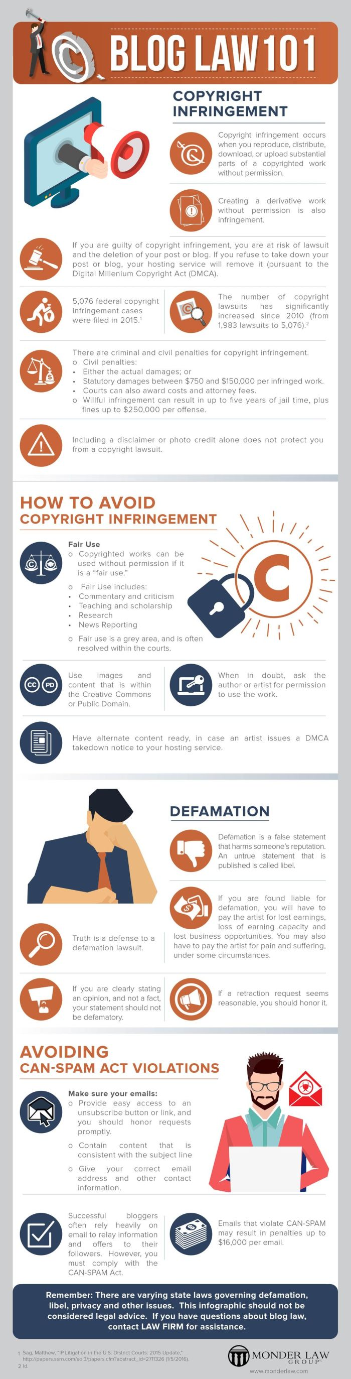blogging copyright infringement