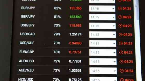 is forex trading profitable for some currency pairs