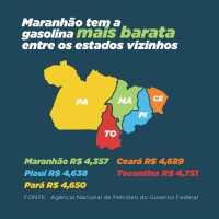 Maranhão tem a gasolina mais barata entre os estados vizinhos