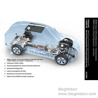 activehybrid-bmw-car-concept-efficientdynamics-ibrido-vision-04.JPG