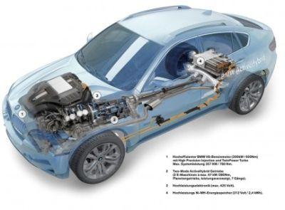 BMW ActiveHybrid X6 03