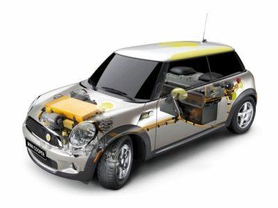 BMW Group SB LiMotive come fornitore di batterie per il futuro progetto Megacity