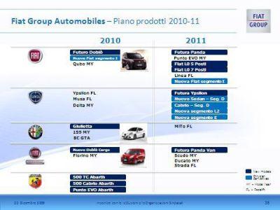 Fiat Group Automobiles: tutti i nuovi modelli che vedremo nei prossimi due anni