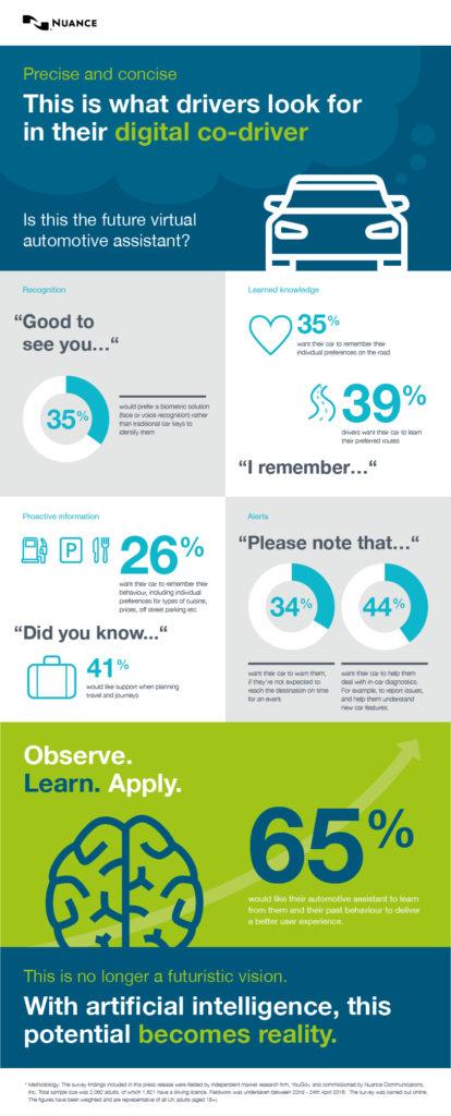 nuance-driver-survey-infographic