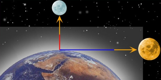 atmosfera-luz-luna-tierra-roja-anaranjada