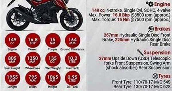 Info spesifikasi mesin calon Yamaha MT-5