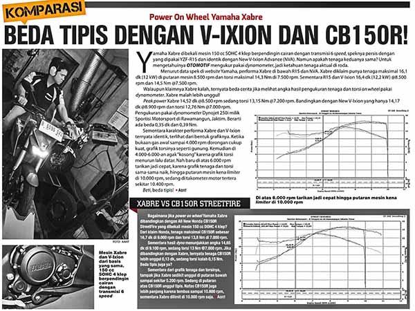 Uji dyno Yamaha Xabre vs All New CBR150R 2016