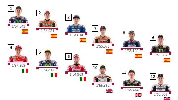 Posisi Starting Grid 1-4 MotoGP Qatar 2016