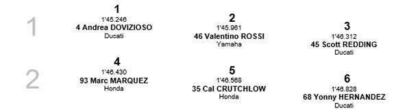 Posisi Staring Grid MotoGP Assen 1-6