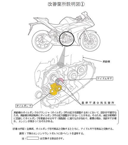 Pompa Oli Yamaha R25 gagal